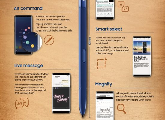 Samsung Note 8::A new way to communicate with the S Pen